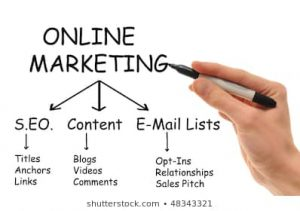 internet marketing success formula online